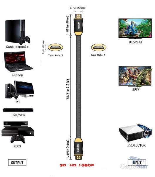 Кабель HDMI 4K HDR 2m Lstiaq Audio Return and Ethernet ps4 xbox