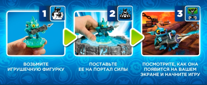 Как использовать Skylanders персонажи, Spyros Adventure, Giants, Swap Force, Trap Team, Superchargers, Imaginators